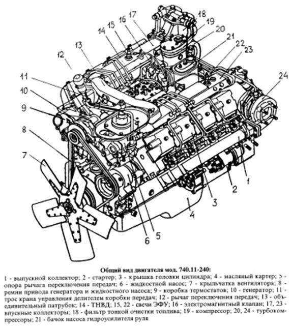 Книга по ремонту и эксплуатации митсубиси лансер 9 читать