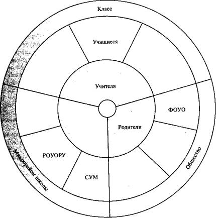 Программа Градиентным Методом