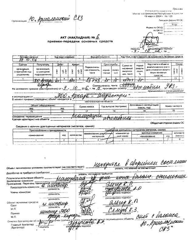 бухгалтерский учет уставного капитала ооо