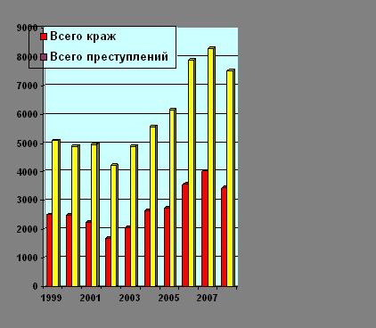 PDF Воздушный кодекс Российской Федерации
