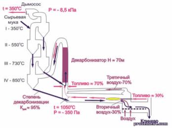 Теплообменник разработка температура пластинчатые теплообменники достоинтсве и недостатки