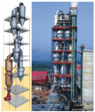 Циклонные теплообменники цементных печей аппарат для очистки теплообменников двухконтурных котлов