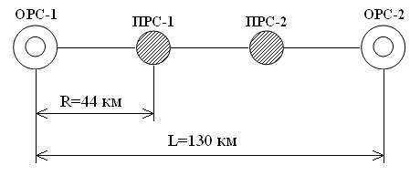 План распределения частот - Коммуникации и связь - KazEdu.kz
