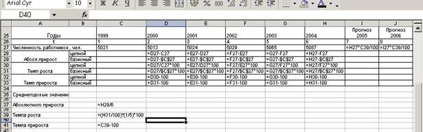 Решение представим в следующей таблице. Рефераты. Экономико-математическо