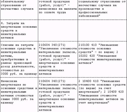 Ярцевская районная центральная больница запись на прием
