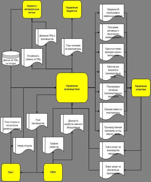 Схема тормозной системы зил 45065