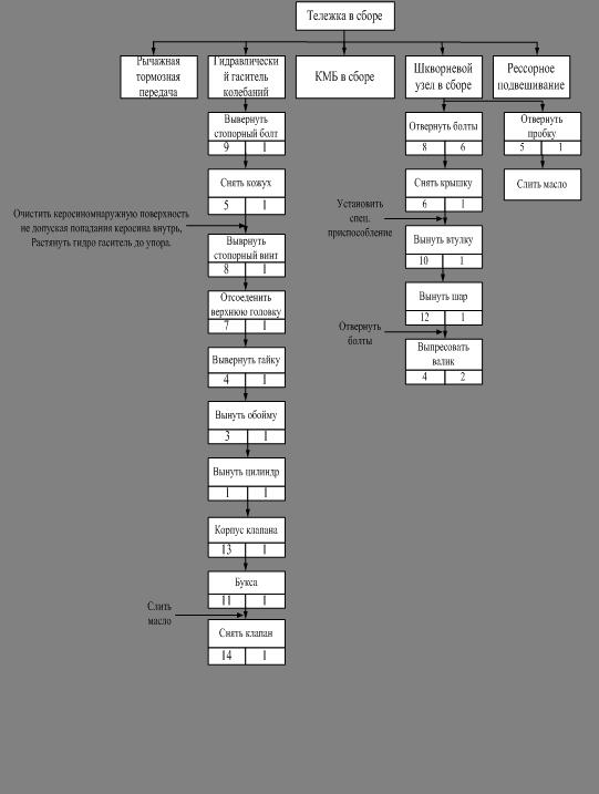 Дивидендный календарь 2016 году