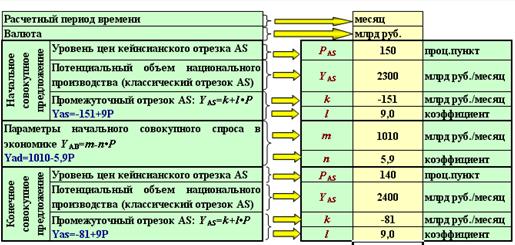 Строительство  Википедия