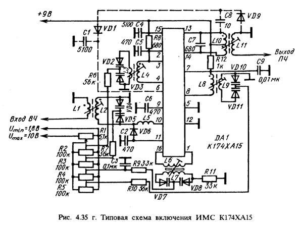 Гетеродины, ГПД, синтезаторы частоты