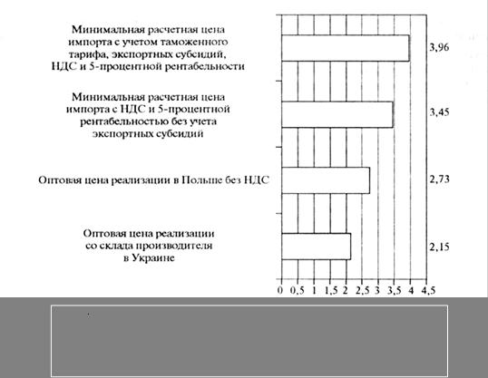 epub п presentations of algebras