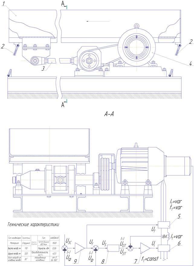 Привод шнекового стружкоуборочного транспортера производительность цепного конвейера формула