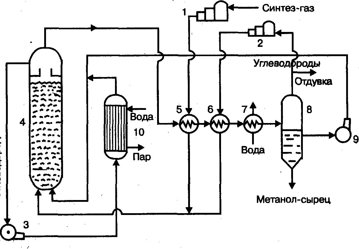 Регенерация водорода через теплообменник и скруббер теплообменник пластинчатый fp 80 119 ен