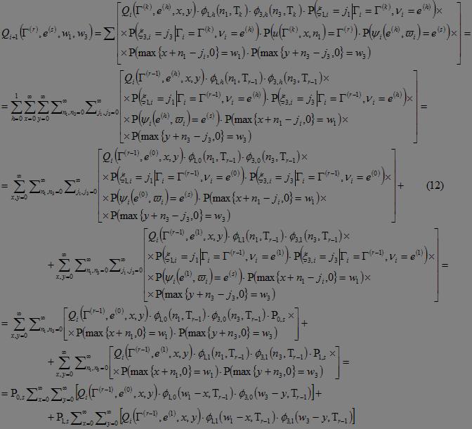 Схема взаимодействия процессов и деятельности